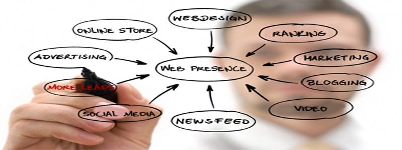 iworldwide_web_presence_Top_Notch_Dezigns
