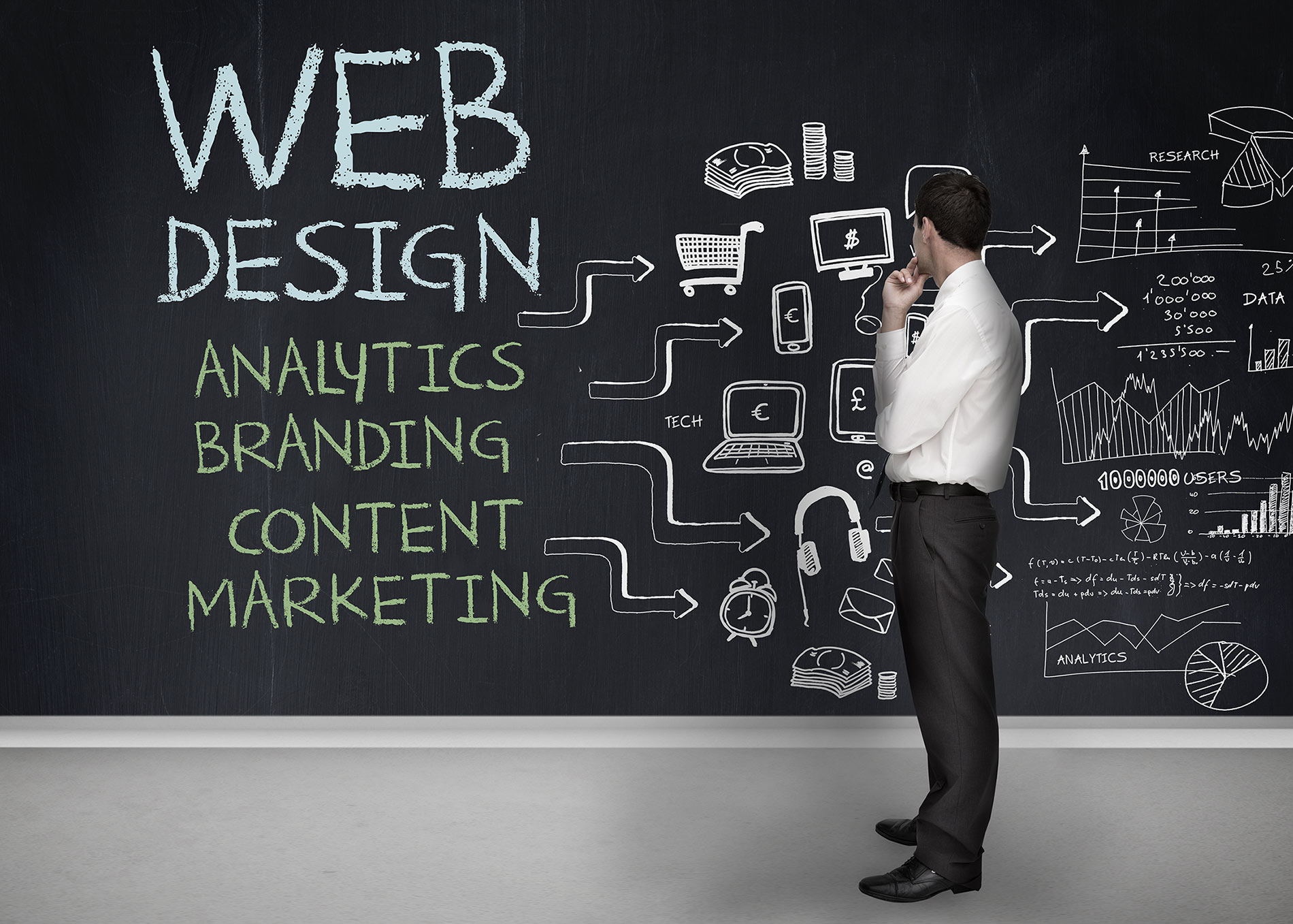 4 Reasons Hiring a Professional Web Designer is Better for Your Business