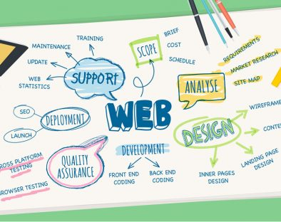 What Is The Future Of Web Development In 2017
